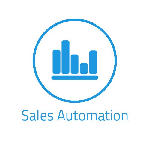 images sales automation
