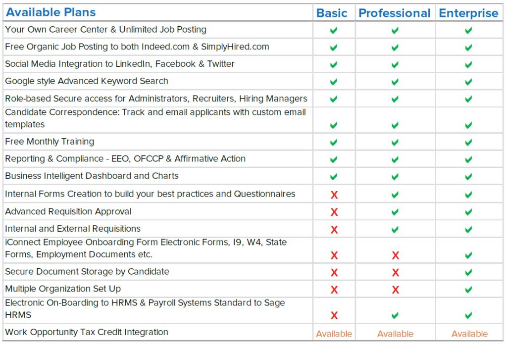 iRecruit Basic Professional Enterprise plans