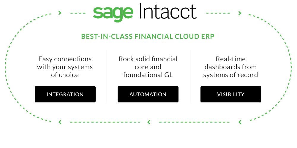 sage-intacct-details