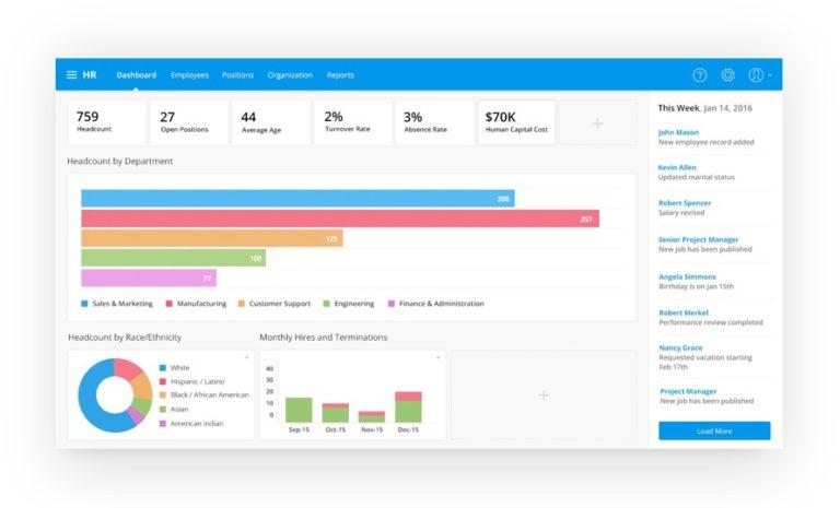 Criterion_HR_Dashboard_pipeline
