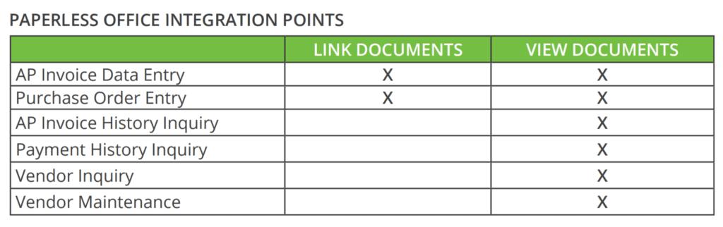 Altec Paperless Plus Integration Points