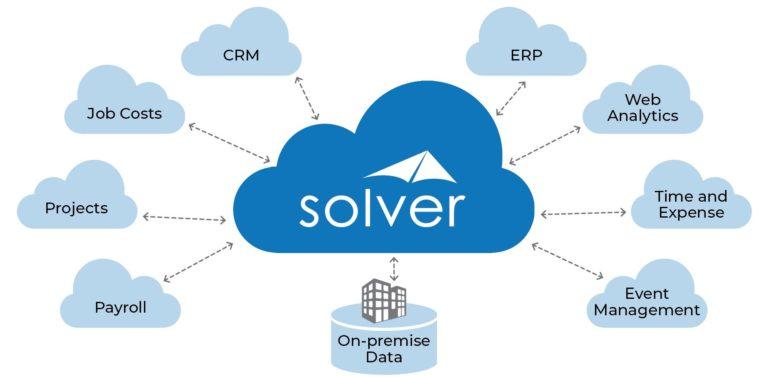 solver data integration