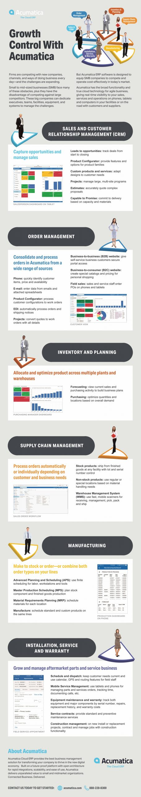 Infographic-Growth-Control-With-Acumatica-190815